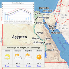 Wetter ägypten klima reisewetter und beste reisezeit www wetter in